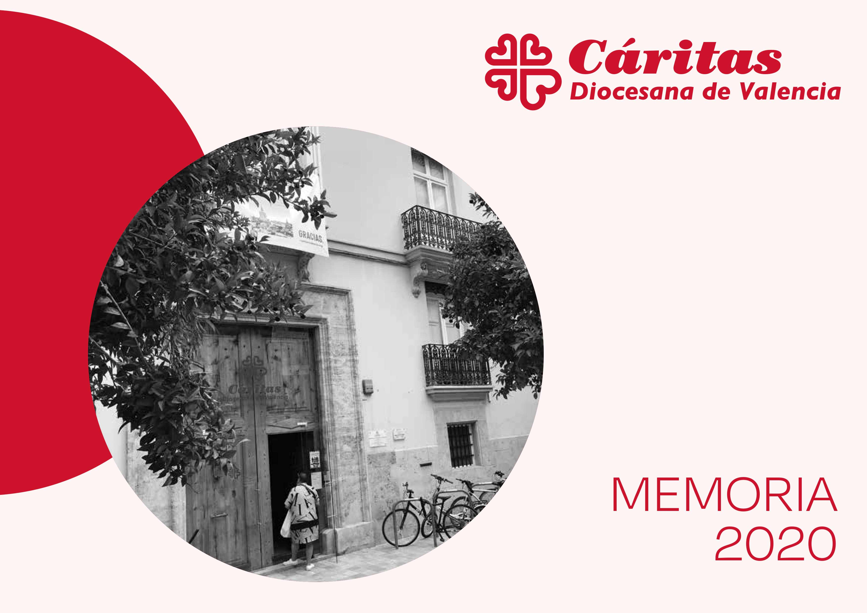 Portada Memoria Institucional 2020.